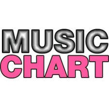 Bis 22.00 – Die Top20 Dance Hits