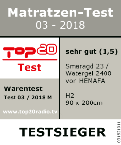 test zertifikat 1